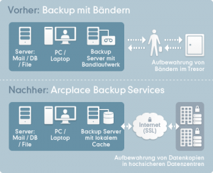 Backup_Overview_2_D