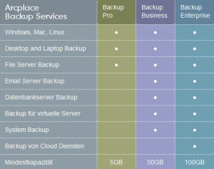 Backup_Varianten
